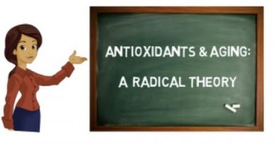 Antioxidants & Aging: A Radical Theory