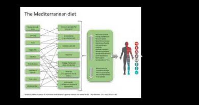 Choosing antioxidants for therapeutic intervention, with Dr Nina Bailey