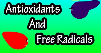 What Are Antioxidants - Antioxidants And Free Radicals Explained - What Are Free Radicals