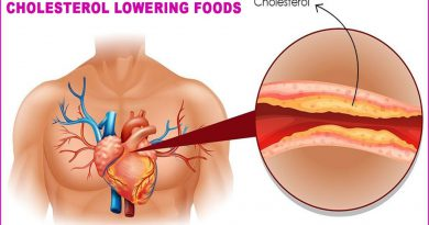 7 Foods That Lower Cholesterol Level Naturally Add To Your Diet