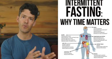 Intermittent Fasting: Why Fast Time is More Important Than Length