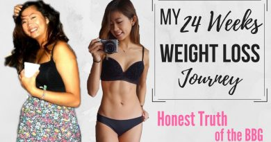 My 24 Weeks Weight Loss Journey & Eating Disorder (Bulimia) Recovery - THE HONEST TRUTH