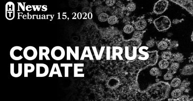How's This Coronavirus Gonna Play Out?