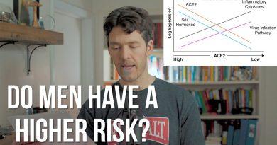 Coronavirus & ACE2: why Men, Diabetics Maybe at Higher Risk