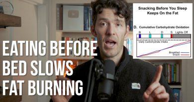 Eating Late Slows Fat Burning (oxidation)