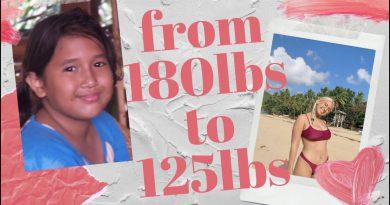 Weight loss journey | LyaNikita