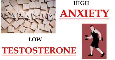 The Rise in Anxiety in America and Low Testosterone