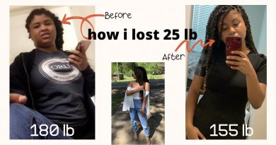 quarantine weight loss: how i LOST 25 POUNDS | my weight loss journey
