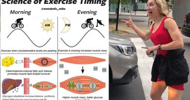 Exercise Timing & Carb Cycling for Fat Loss, Hypertrophy