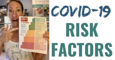 COVID SURGE NEWS UPDATE: How to Evaluate Your COVID Risk Factors
