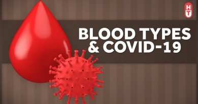 Do People with Certain Blood Types Have Worse Covid-19 Symptoms?