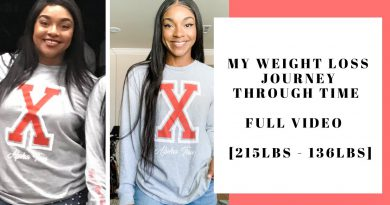 My Weight Loss Journey Visuals [215lbs - 136lbs]